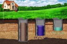 Обустройство септика из бетонных колец
