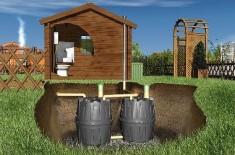 Правила выбора септика для загородного дома