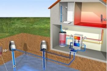 Плюсы и минусы тепловых насосов вода-вода