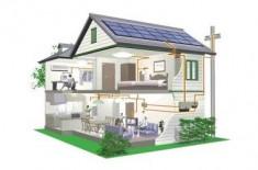 Возможности отопления дома при помощи электричества