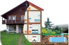 Варианты отопления загородного дома газом, стоимость под ключ
