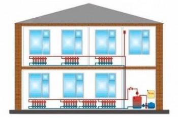 Однотрубная система Ленинградка в отоплении дома