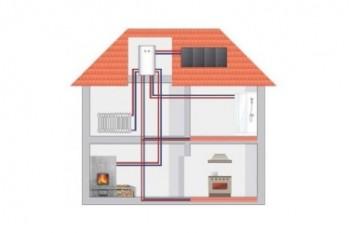 Схемы для отопления двухэтажного частного дома своими руками
