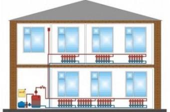 Схемы двухтрубной системы отопления двухэтажного дома