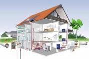 Отопление в частном доме – виды и схемы систем