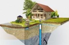 Природные и практичные методы поиска воды