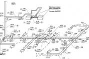 Как делается гидравлический расчет трубопровода
