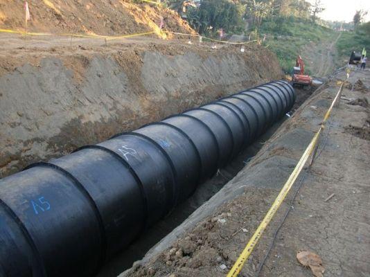 закапывание трубопровода