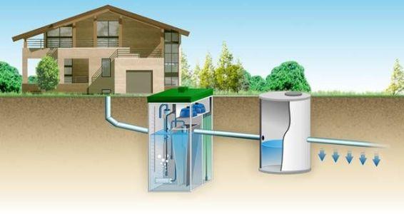 какую систему автономной канализации выбрать для частного дома