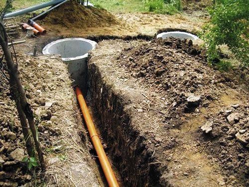 внешняя часть канализации