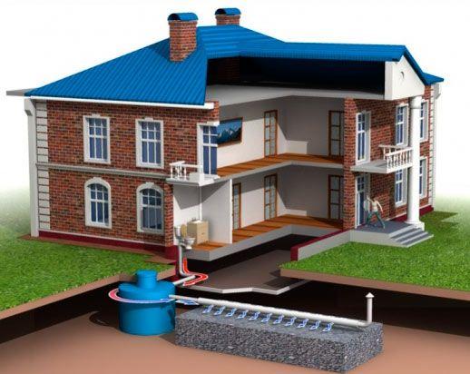 авономная канализация частного дома