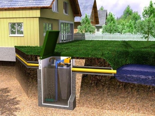 вариант прокладки канализации на даче