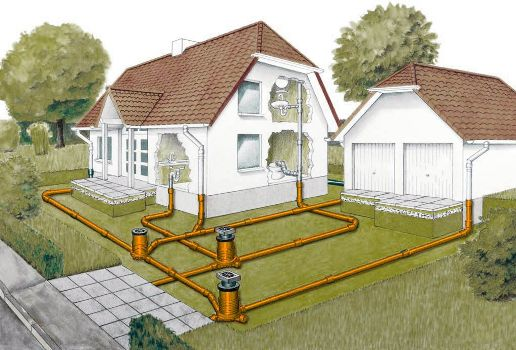 наружные водопроводные сети