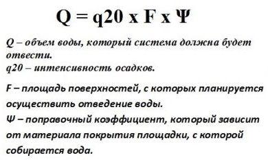формула вычисления стоков воды