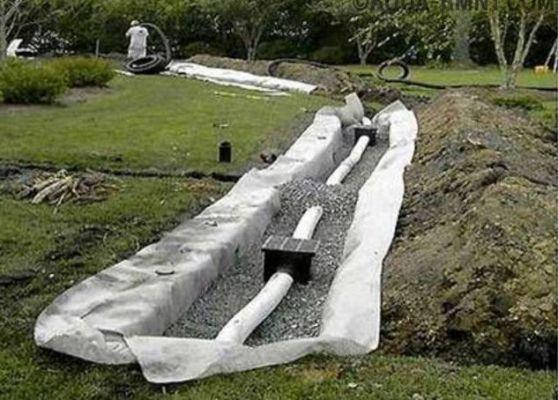 защита от замерзания ливневых сетей