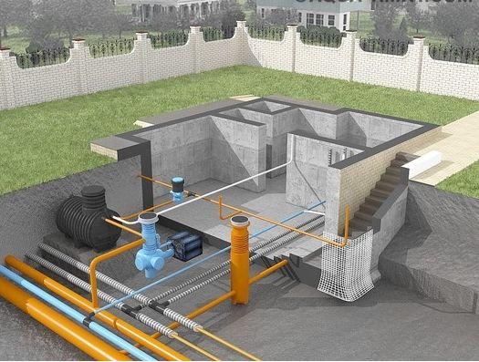 устройство подземной канализации