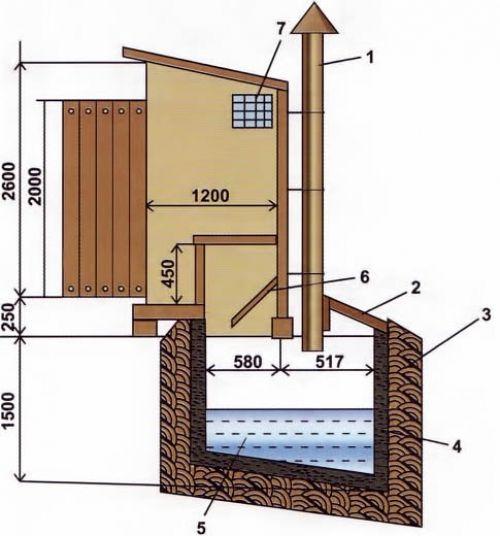 Как сделать туалет на даче с выгребной ямой 80
