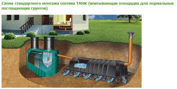 стандартный монтаж септика танк