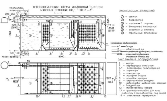 технологическая схема септика тверь 3