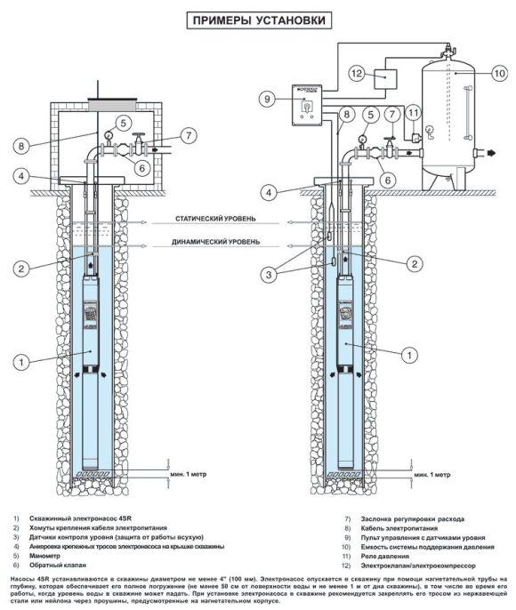 пример установки глубинного насоса