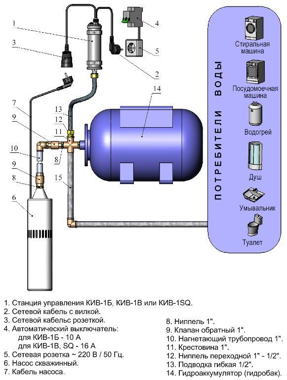 Водопровод с насосом малыш схема