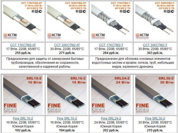 каталог саморегулирующихся кабелей