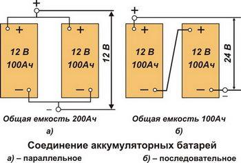 соединение батарей