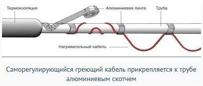 крепление кабеля алюминиевым скотчем