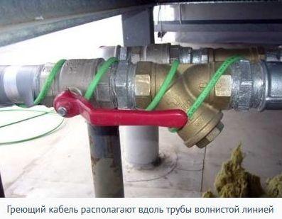 крепление кабеля волнистой линией