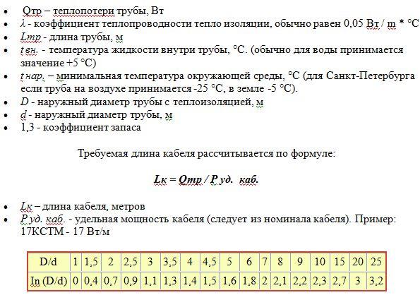 технические данные и формула