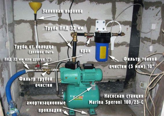 работа системы автоматической насосной станции