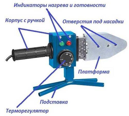 обозначения на паяльники для полипропиленовых труб