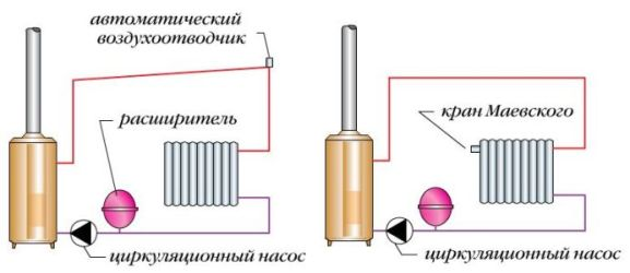 бак с циркуляционным насосом