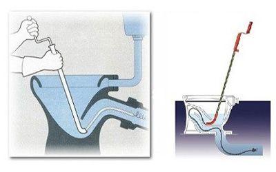 применение троса для канализации
