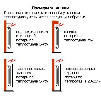 примеры установки алюминиевых батарей отопления