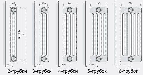 трубчатые батареи отопления для квартиры