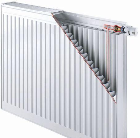 стальная батарея для отопления дома