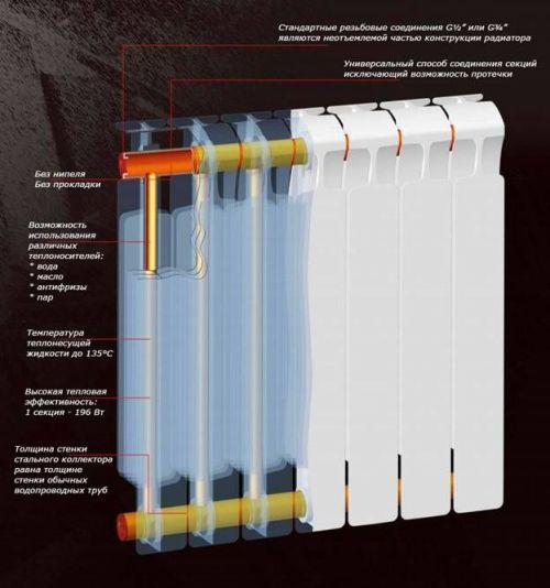 показатели объема тепла батареи