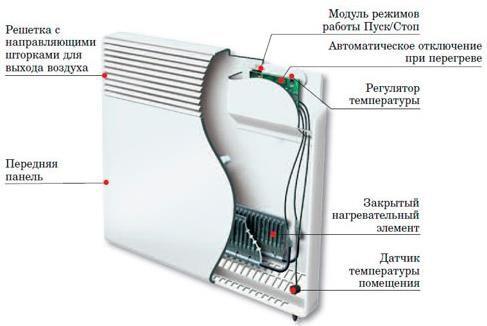 схема настенного ковектора