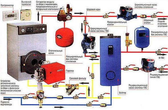 схема соединения дизельного котла с другим оборудованием