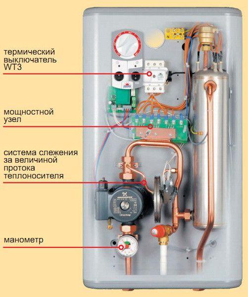 устройство электрокотла отопления
