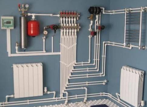 система подключения котла к трубам и радиаторам