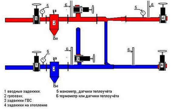 схема работы узла