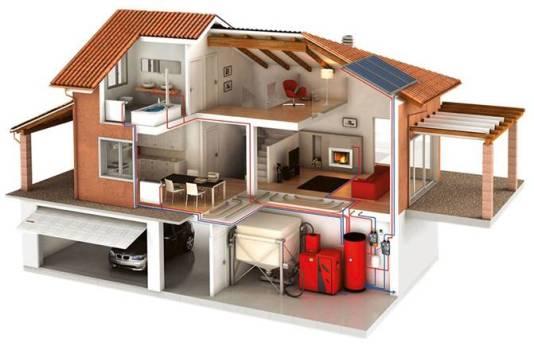 отопление газового дома
