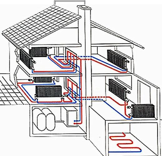 отопление 2 дома