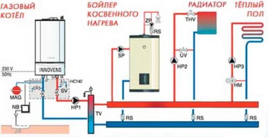 схема с газовым котлом
