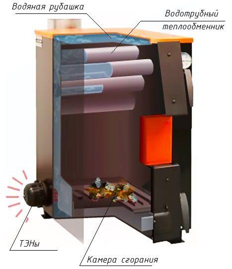 схема комбинированного котла отопления