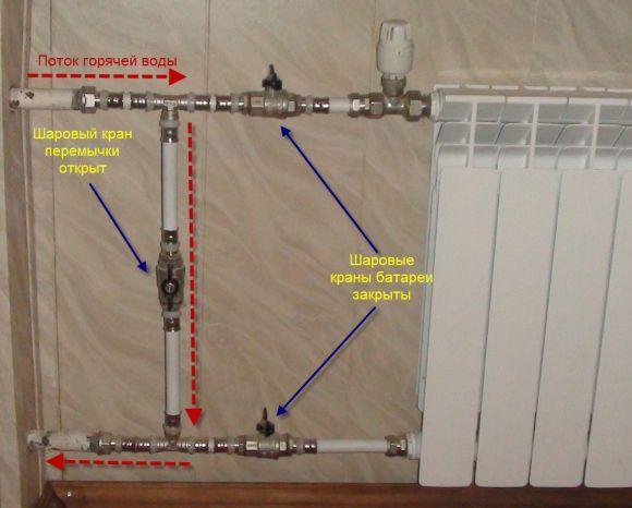 на примере радиатора