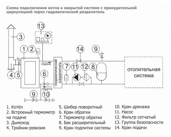 Схемы подключения системы отопления к котлам отопления кчм