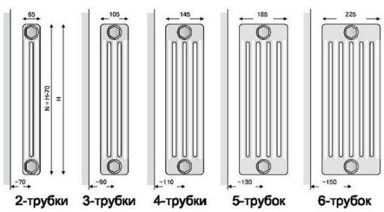 размеры трубчатых радиаторов
